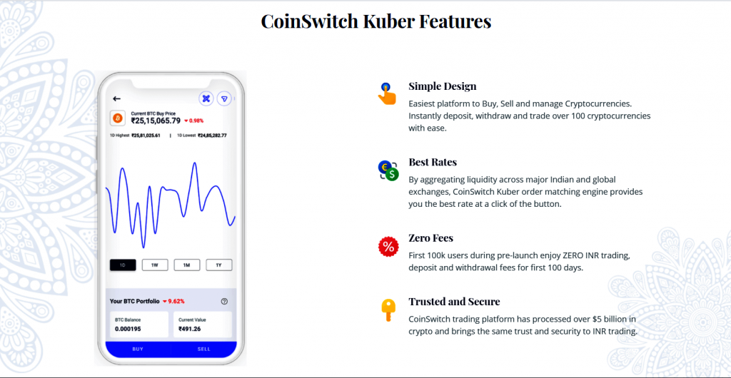 Coinswitch features